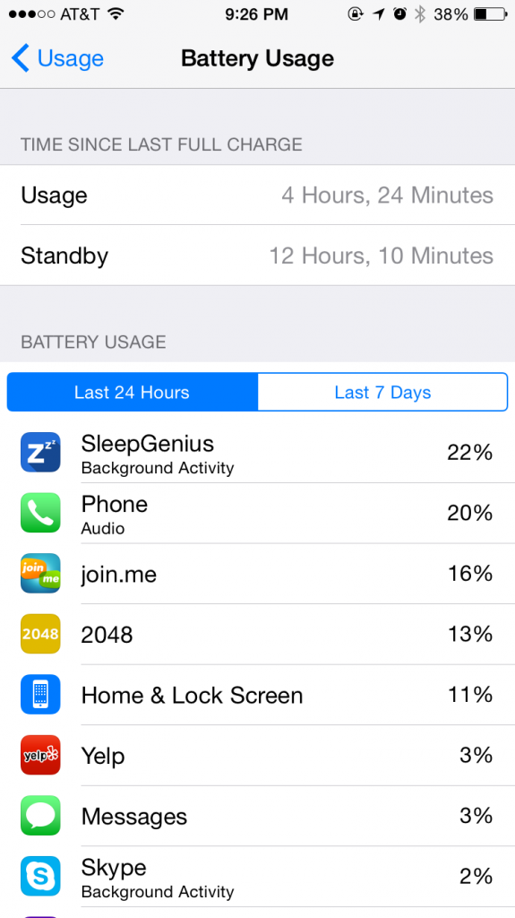 iphone 6 battery usage summary in settings