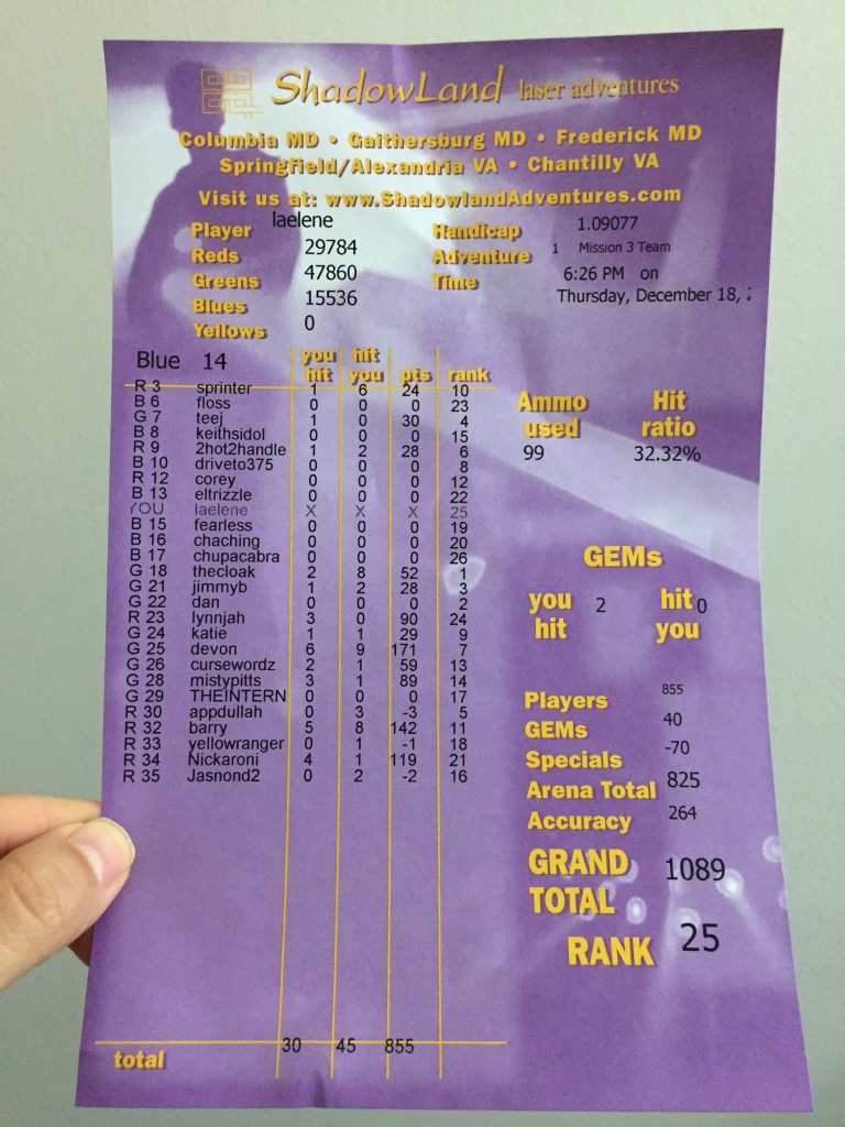 laser tag score card summarizing stats of game for each player